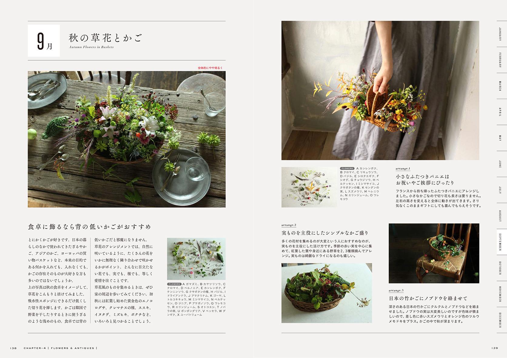 Flower Noritake フラワーノリタケの花々