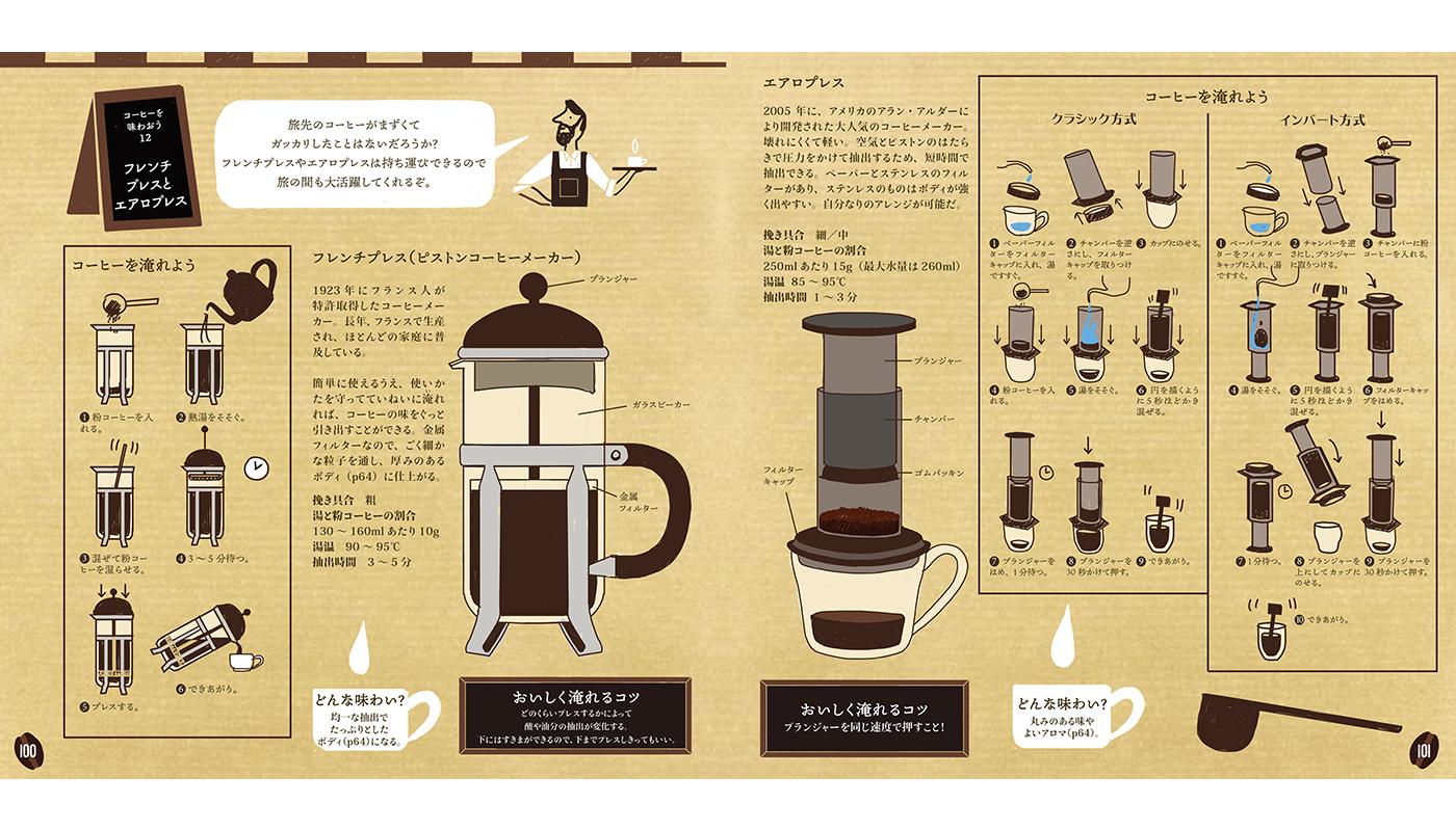 大人のためのコーヒー絵本